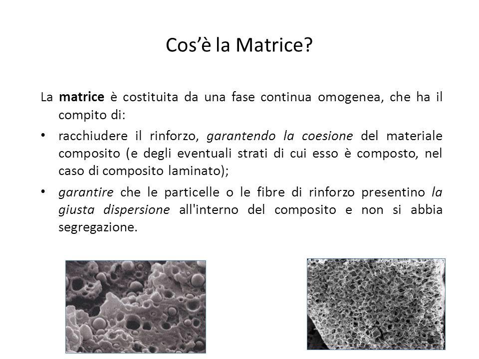 Cos'è la Matrice La matrice è costituita da una fase continua omogenea, che ha il compito di: