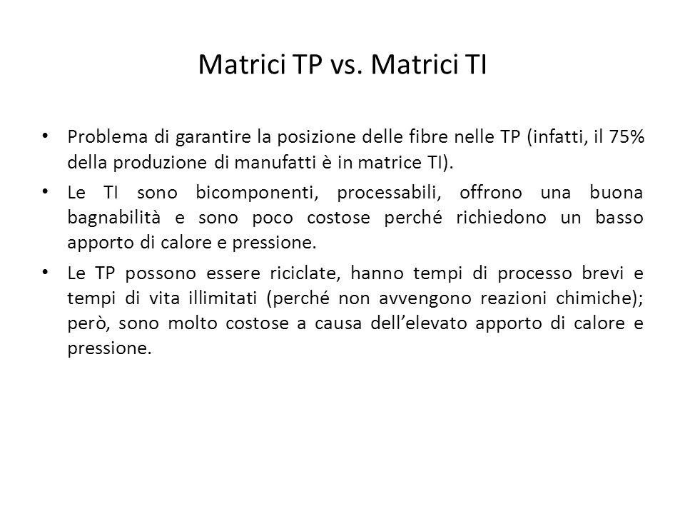 Matrici TP vs. Matrici TI