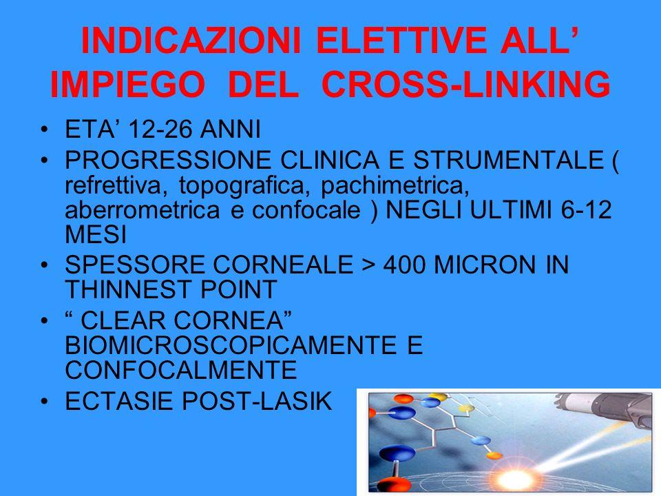 INDICAZIONI ELETTIVE ALL' IMPIEGO DEL CROSS-LINKING