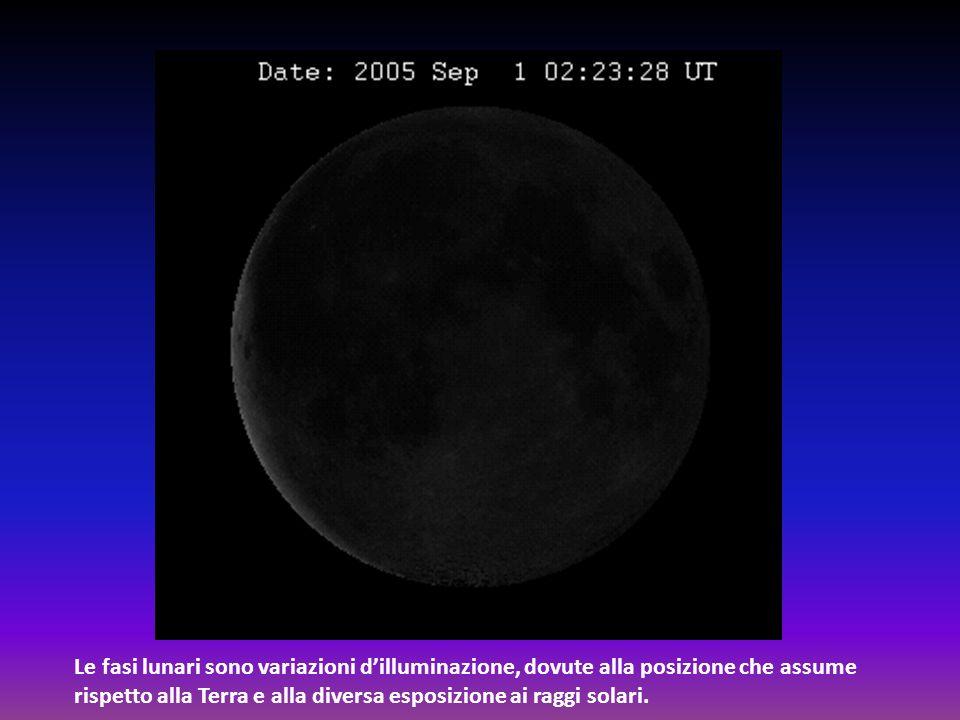 Le fasi lunari sono variazioni d'illuminazione, dovute alla posizione che assume rispetto alla Terra e alla diversa esposizione ai raggi solari.