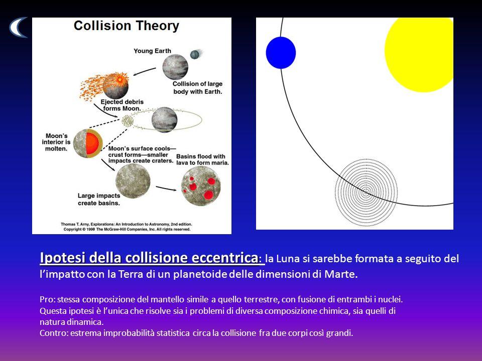 Ipotesi della collisione eccentrica: la Luna si sarebbe formata a seguito del