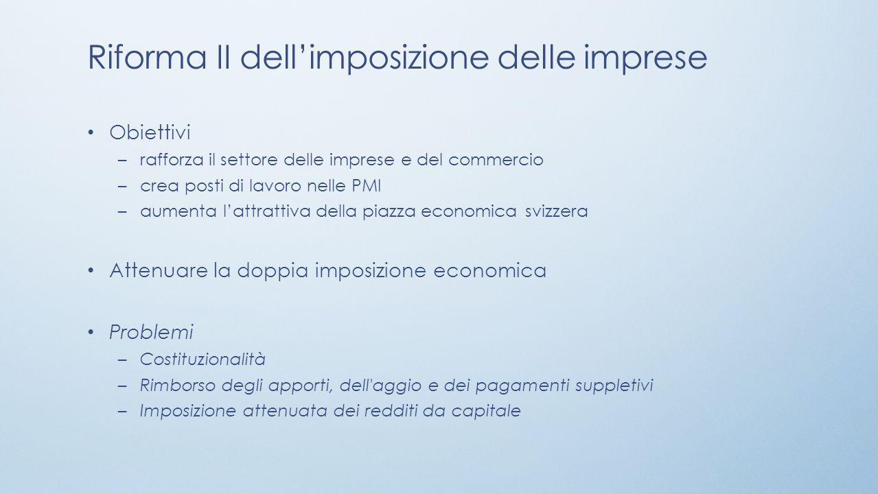 Riforma II dell'imposizione delle imprese