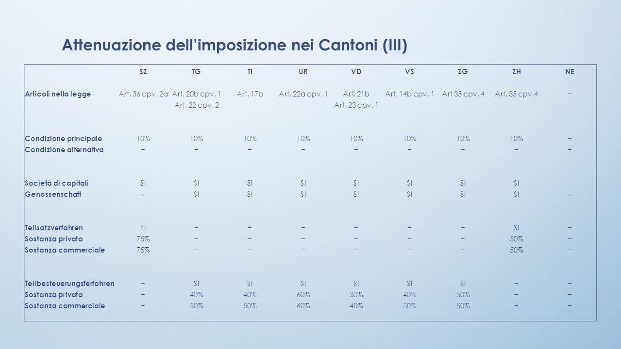 Attenuazione dell'imposizione nei Cantoni (III)