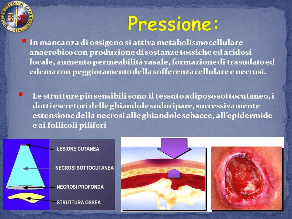 Pressione: