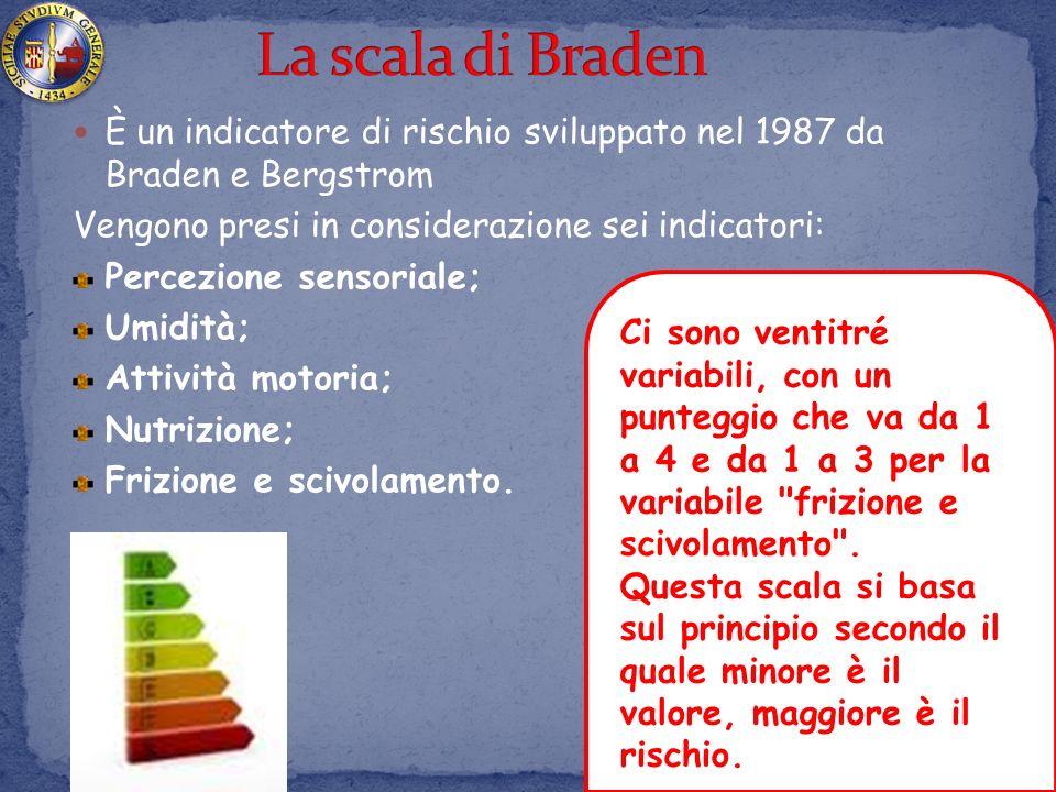 La scala di Braden È un indicatore di rischio sviluppato nel 1987 da Braden e Bergstrom. Vengono presi in considerazione sei indicatori: