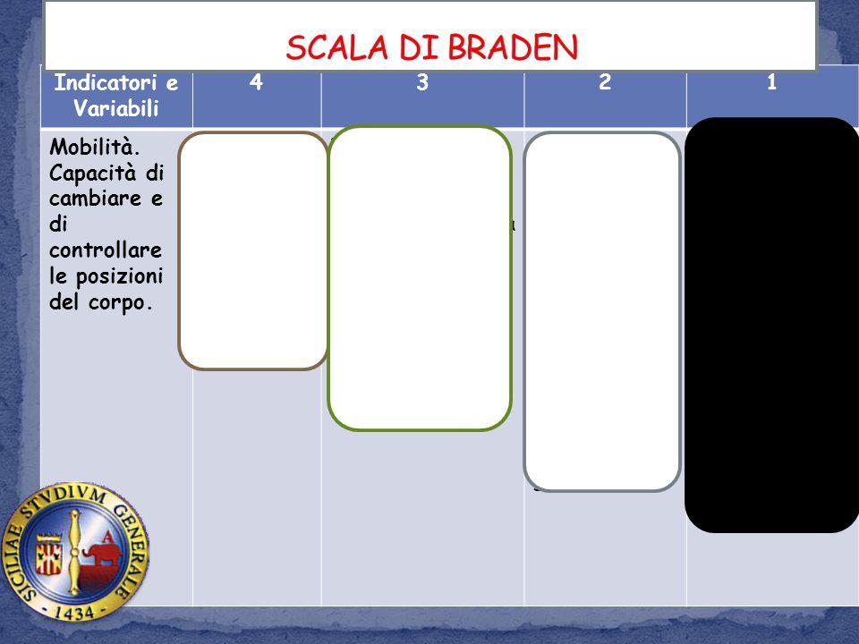 SCALA DI BRADEN Indicatori e Variabili 4 3 2 1 Mobilità.