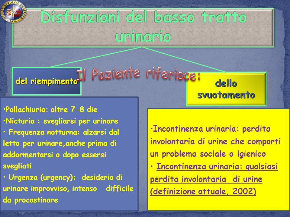 Disfunzioni del basso tratto urinario