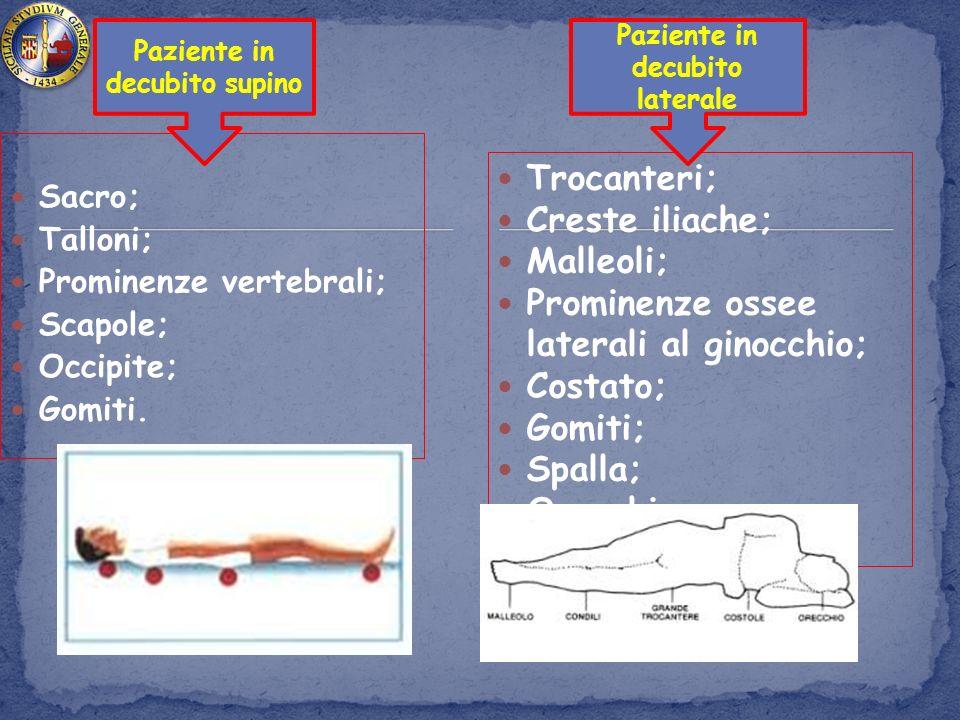 Paziente in decubito supino Paziente in decubito laterale