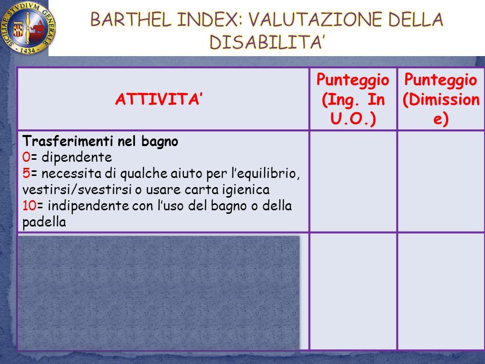 BARTHEL INDEX: VALUTAZIONE DELLA DISABILITA'