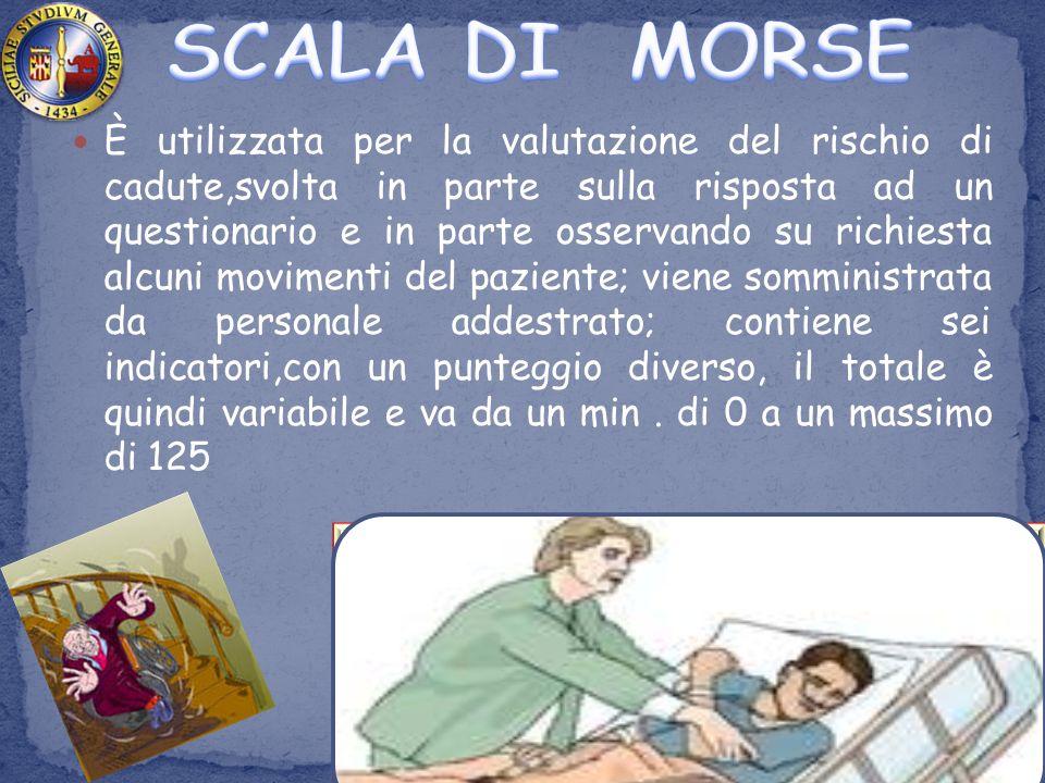 SCALA DI MORSE 0-24 = (paziente con basso rischio)