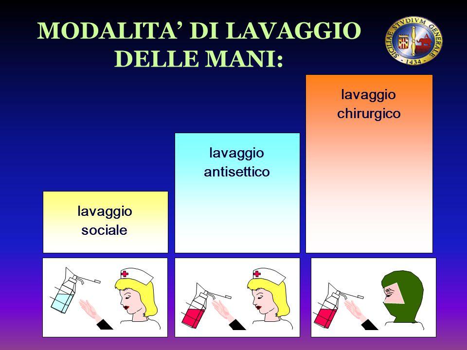 MODALITA' DI LAVAGGIO DELLE MANI: