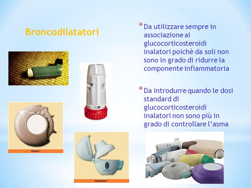 Broncodilatatori