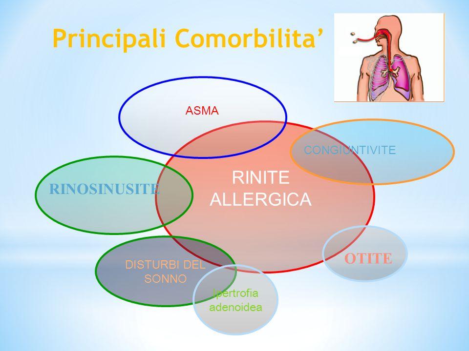 Principali Comorbilita'