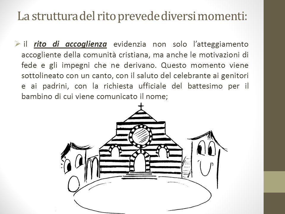 La struttura del rito prevede diversi momenti: