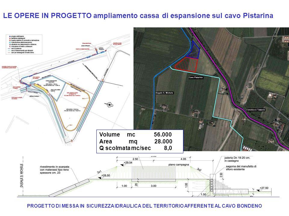 LE OPERE IN PROGETTO ampliamento cassa di espansione sul cavo Pistarina