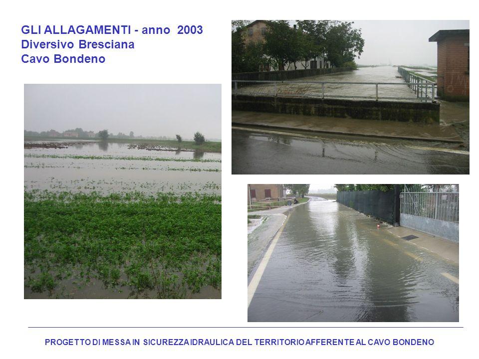 GLI ALLAGAMENTI - anno 2003 Diversivo Bresciana Cavo Bondeno