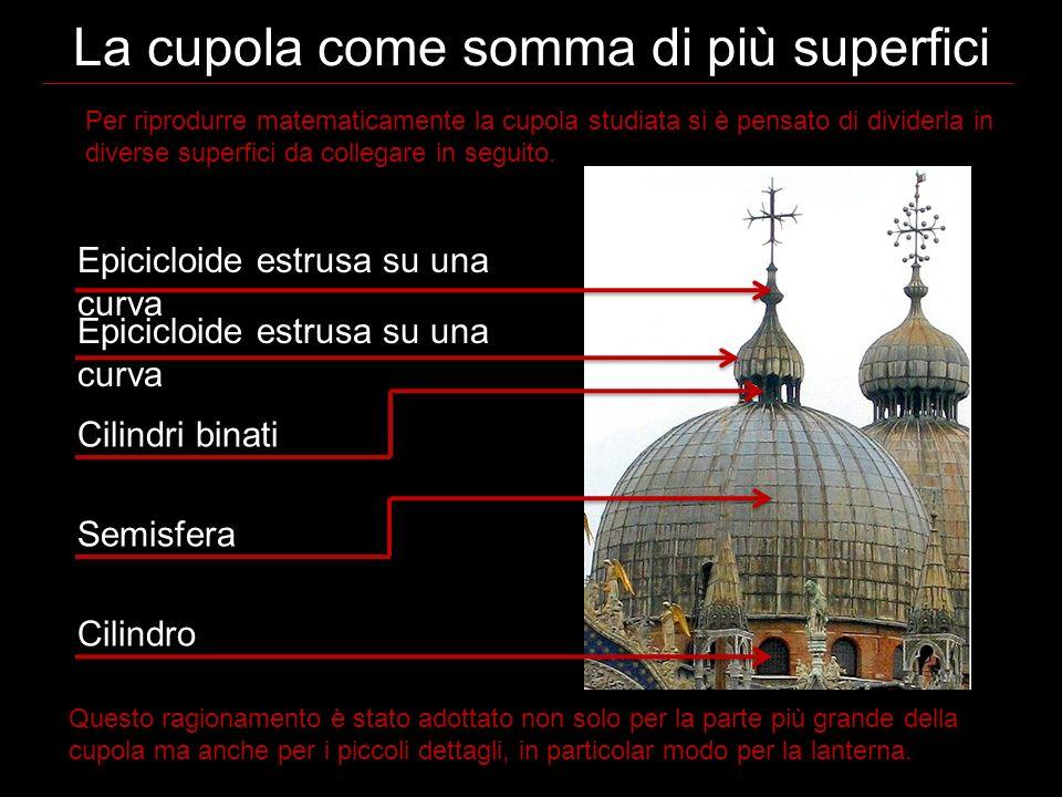 La cupola come somma di più superfici