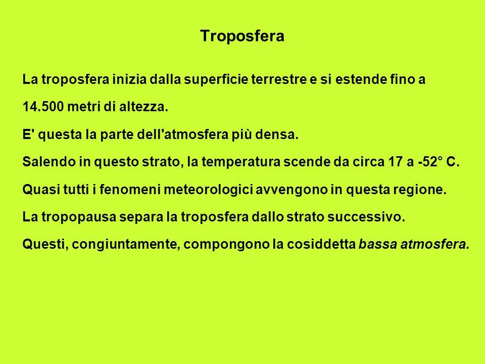 Troposfera La troposfera inizia dalla superficie terrestre e si estende fino a. 14.500 metri di altezza.