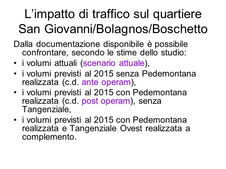 L'impatto di traffico sul quartiere San Giovanni/Bolagnos/Boschetto