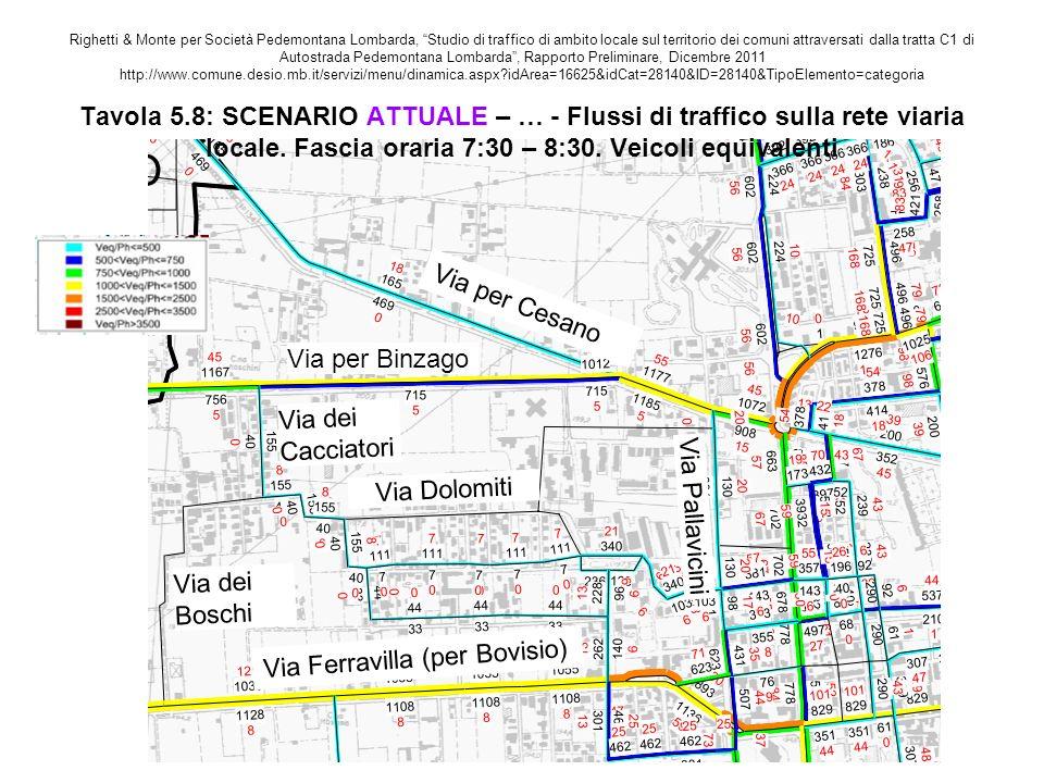 Via Ferravilla (per Bovisio)