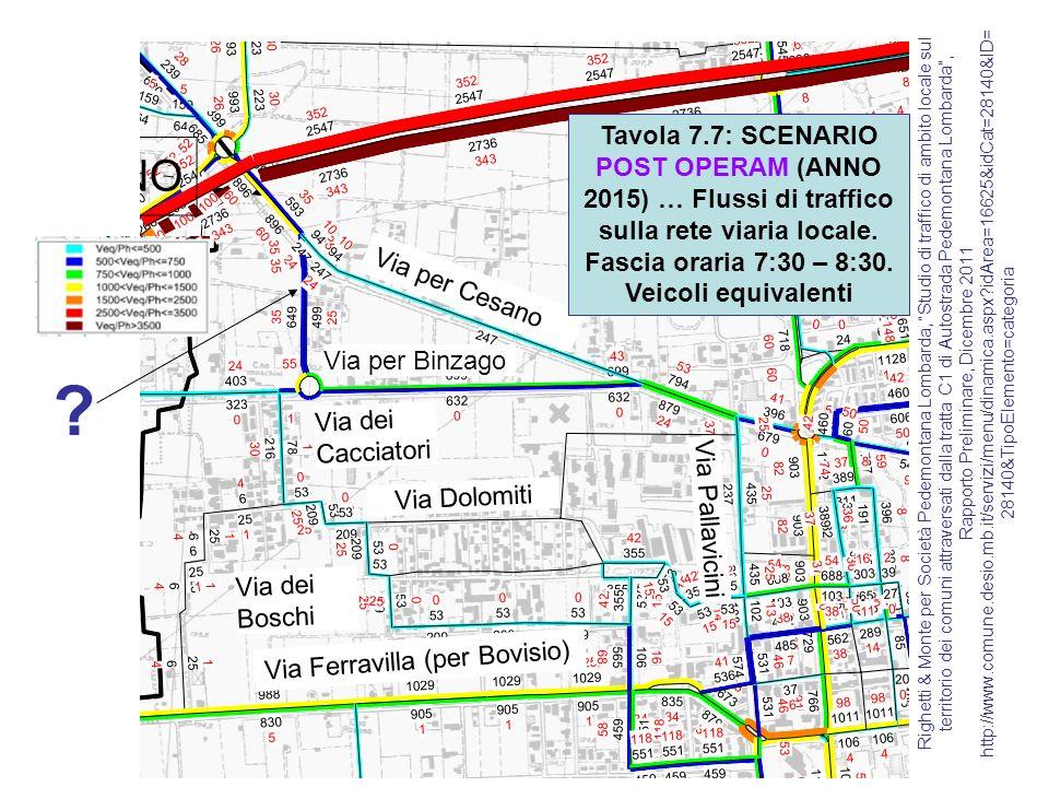 Tavola 7.7: SCENARIO POST OPERAM (ANNO 2015) … Flussi di traffico sulla rete viaria locale. Fascia oraria 7:30 – 8:30. Veicoli equivalenti