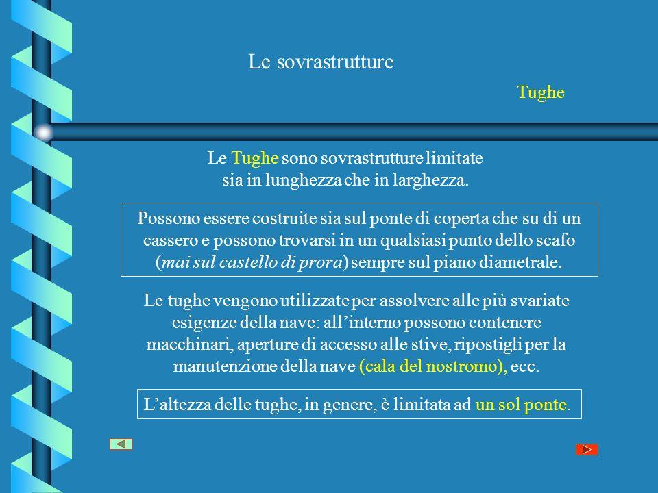 Le sovrastrutture Tughe