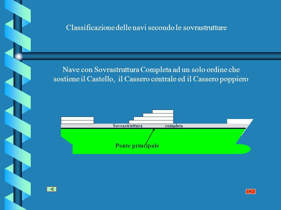 Classificazione delle navi secondo le sovrastrutture