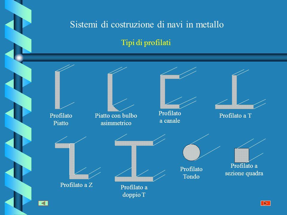 Sistemi di costruzione di navi in metallo