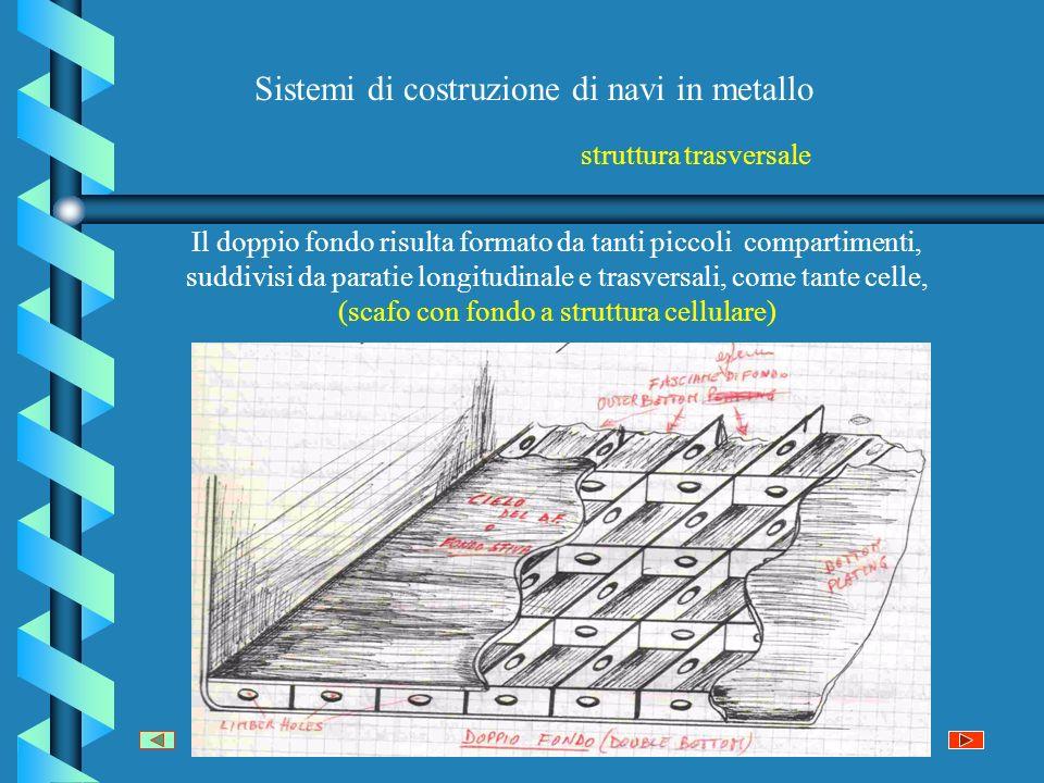 struttura trasversale