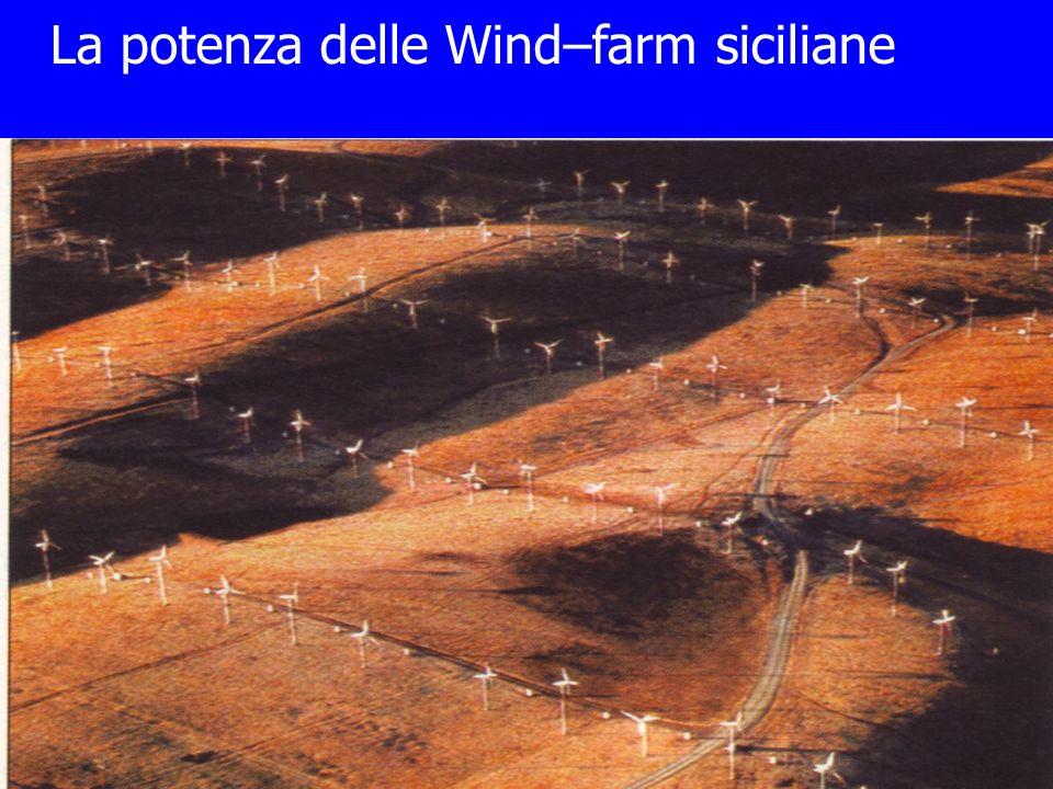 La potenza delle Wind–farm siciliane