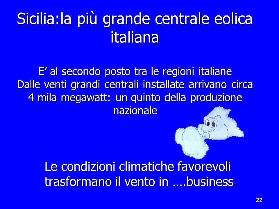 Le condizioni climatiche favorevoli trasformano il vento in ….business