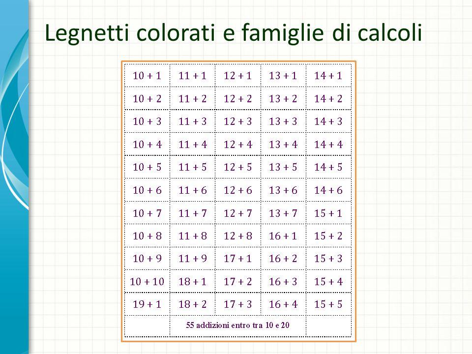Legnetti colorati e famiglie di calcoli
