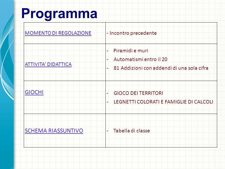Programma GIOCHI SCHEMA RIASSUNTIVO MOMENTO DI REGOLAZIONE