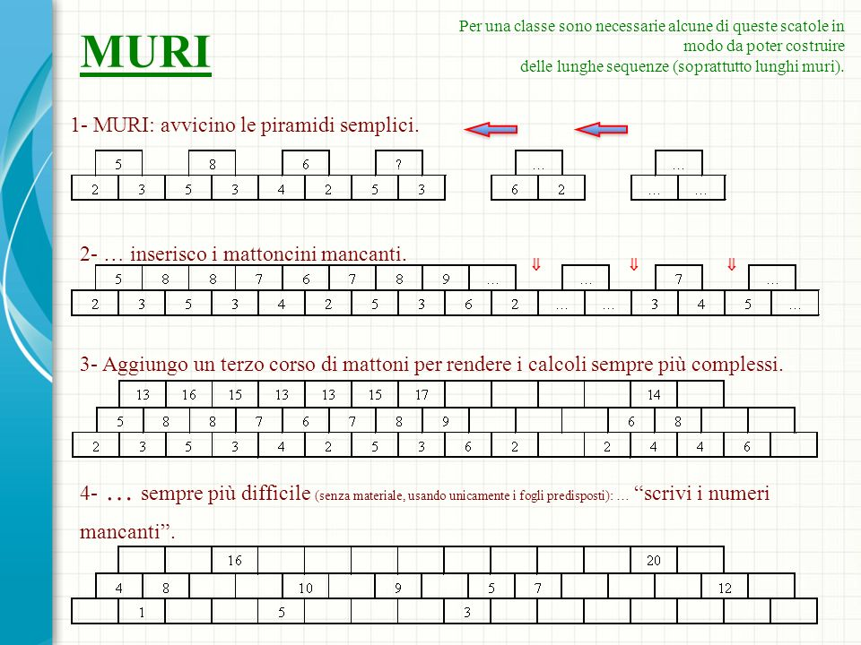MURI 1- MURI: avvicino le piramidi semplici.