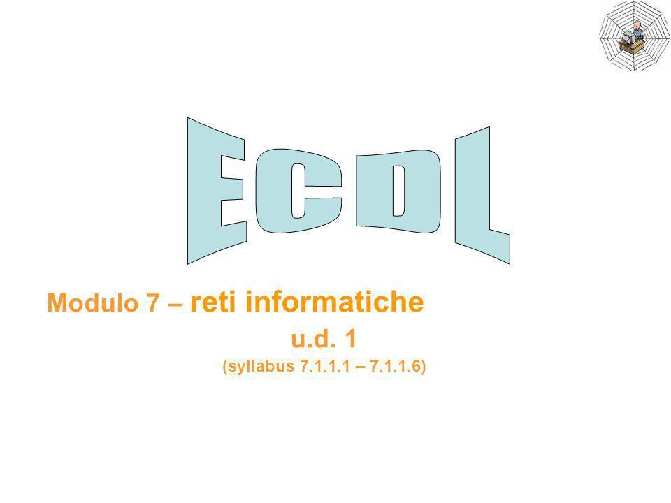 Modulo 7 – reti informatiche u.d. 1 (syllabus 7.1.1.1 – 7.1.1.6)