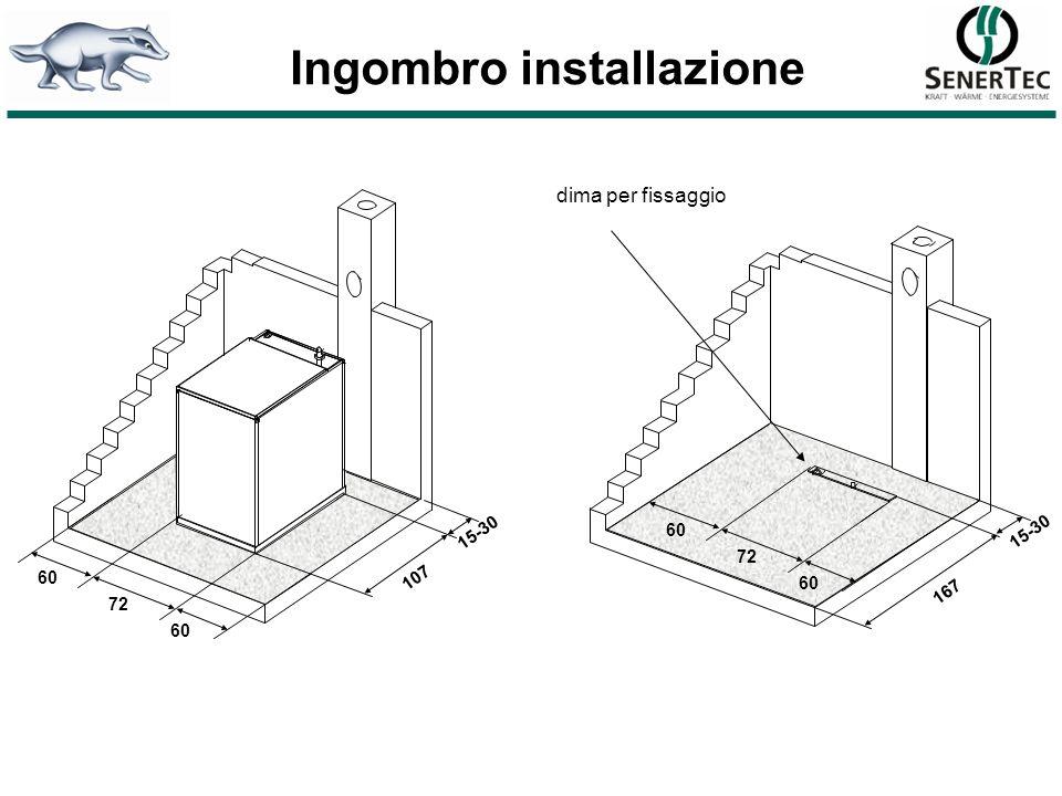 Ingombro installazione