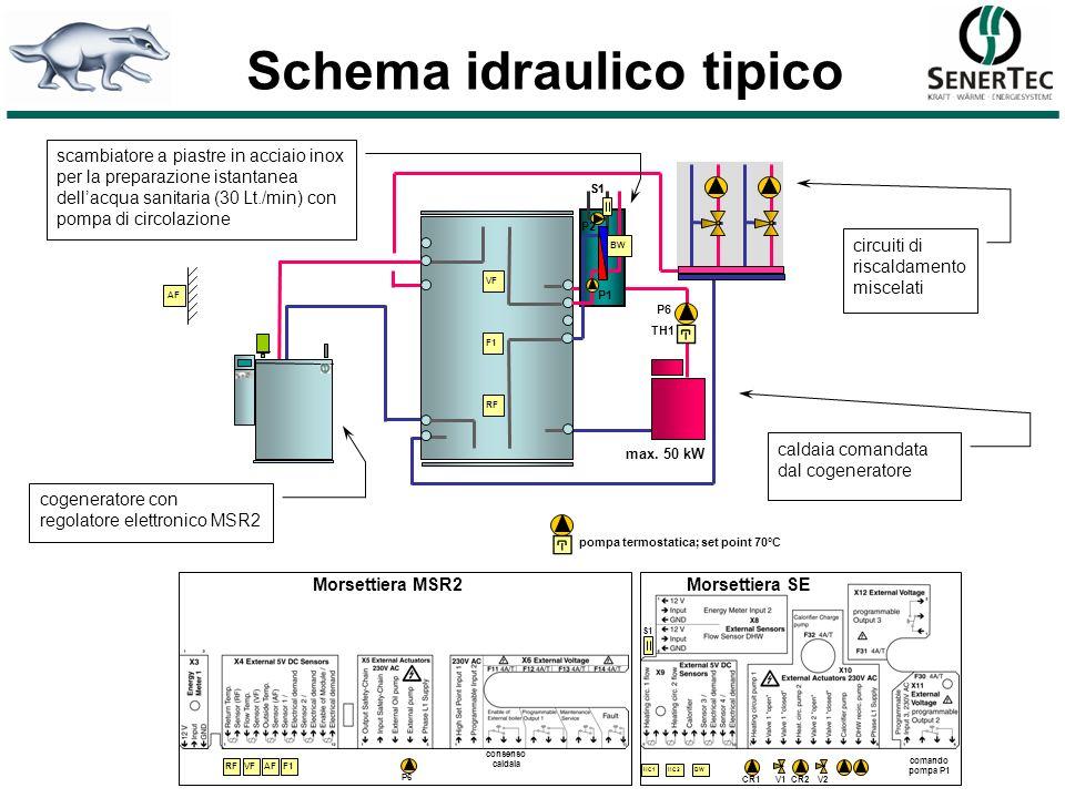Schema idraulico tipico