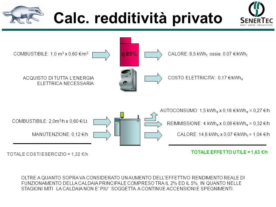 Calc. redditività privato