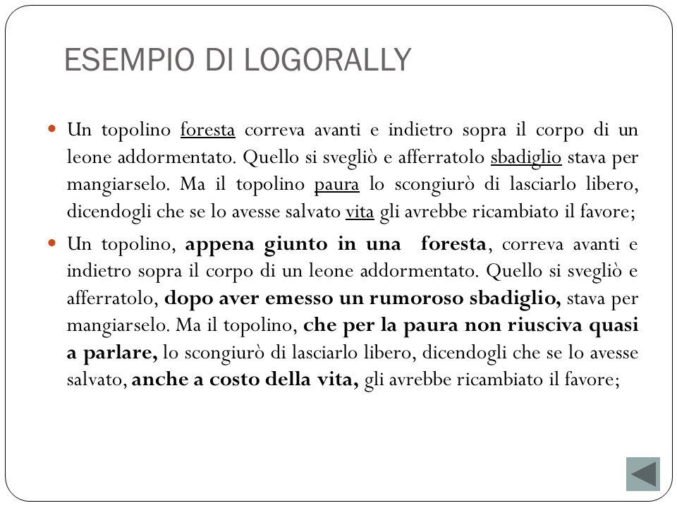 ESEMPIO DI LOGORALLY