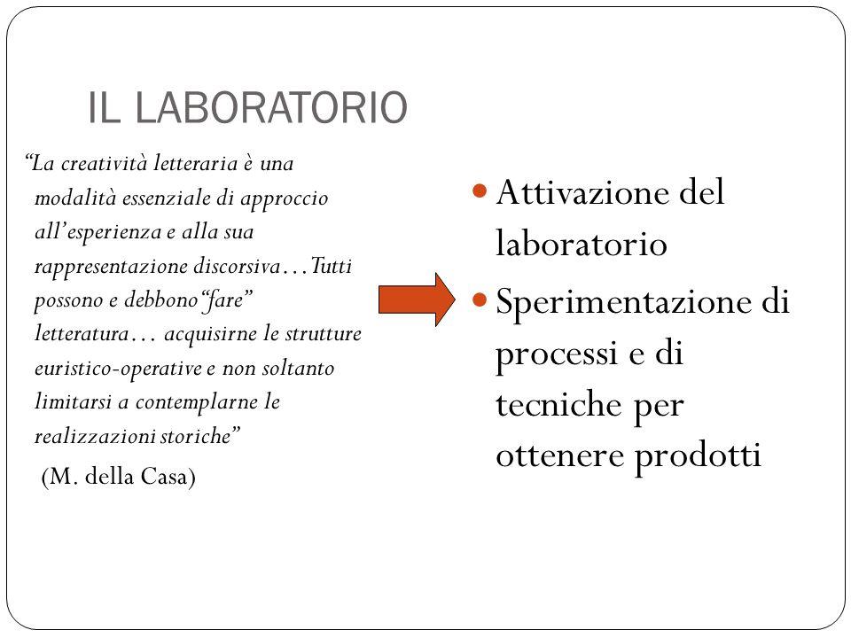 IL LABORATORIO Attivazione del laboratorio