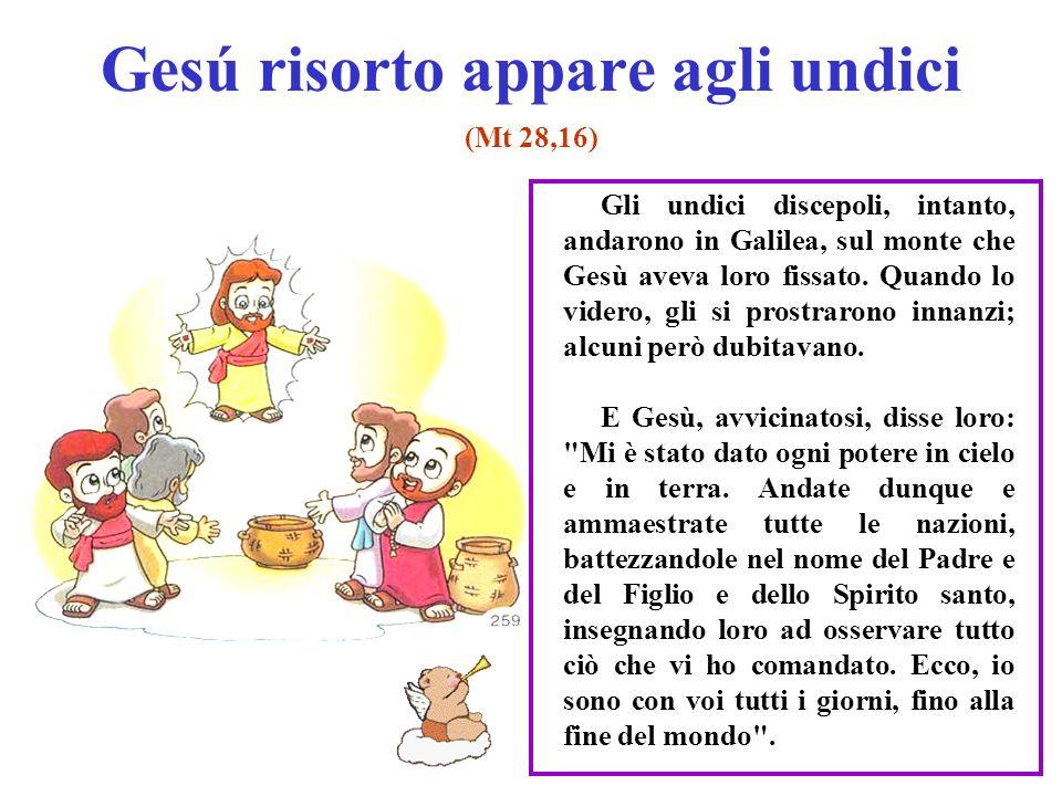 Gesú risorto appare agli undici
