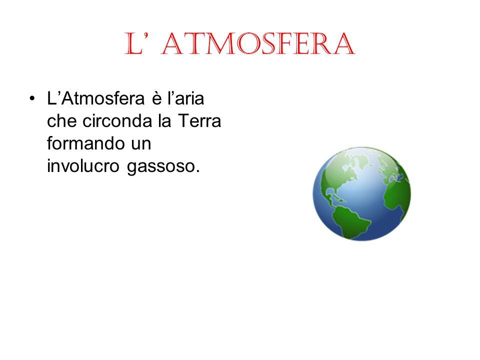 L' ATMOSFERA L'Atmosfera è l'aria che circonda la Terra formando un involucro gassoso.
