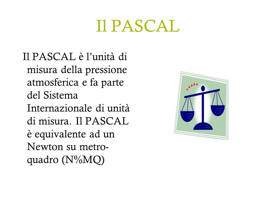 Il PASCAL