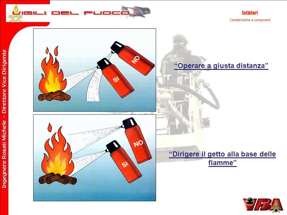 Operare a giusta distanza Dirigere il getto alla base delle fiamme