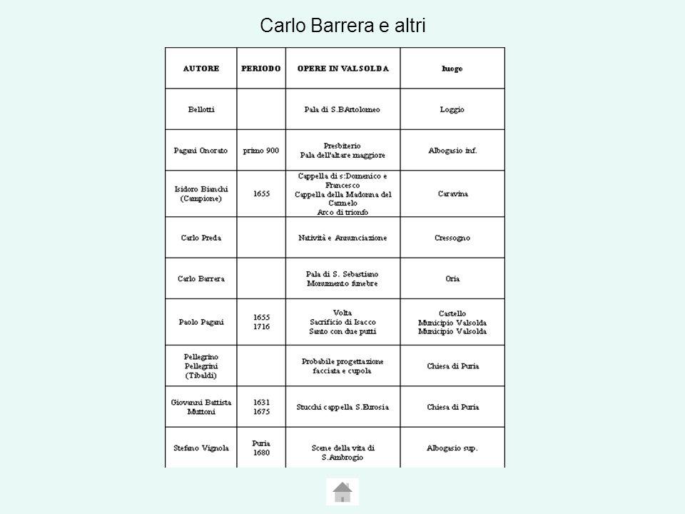 Carlo Barrera e altri
