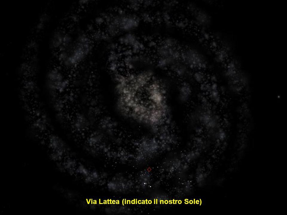 Via Lattea (indicato il nostro Sole)