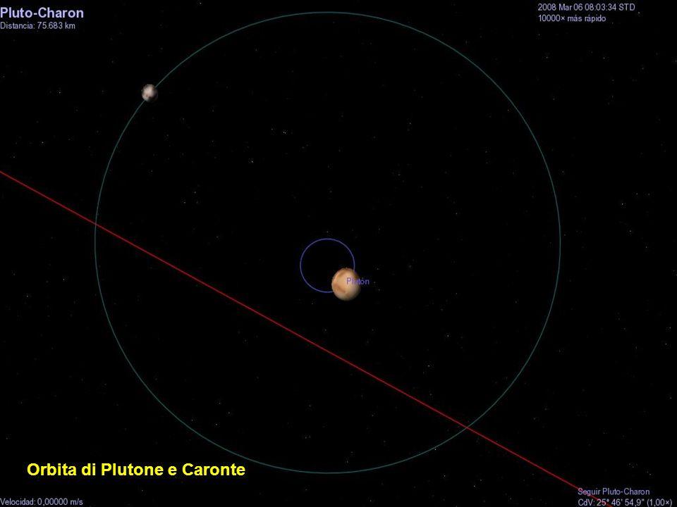 Orbita di Plutone e Caronte