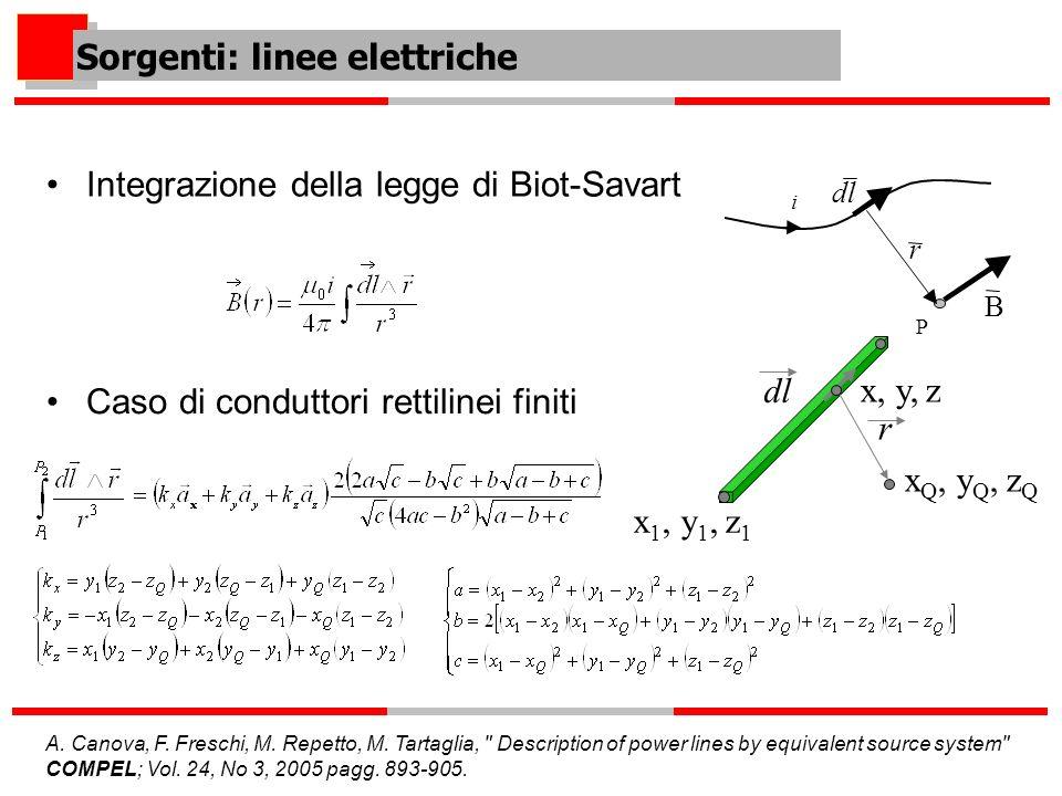 Sorgenti: linee elettriche