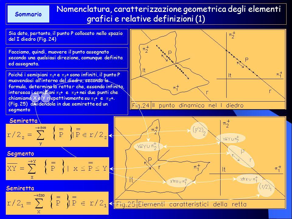 Nomenclatura, caratterizzazione geometrica degli elementi grafici e relative definizioni (1)