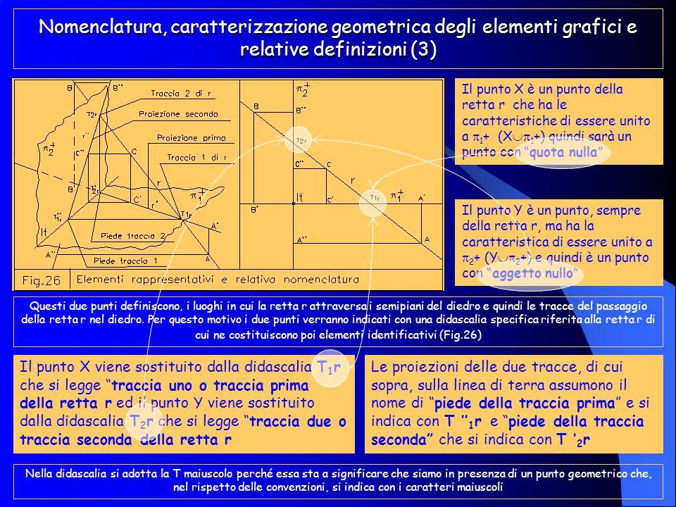 Nomenclatura, caratterizzazione geometrica degli elementi grafici e relative definizioni (3)